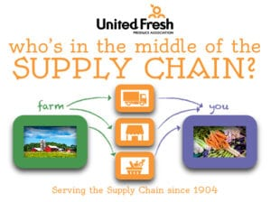Meet United Fresh