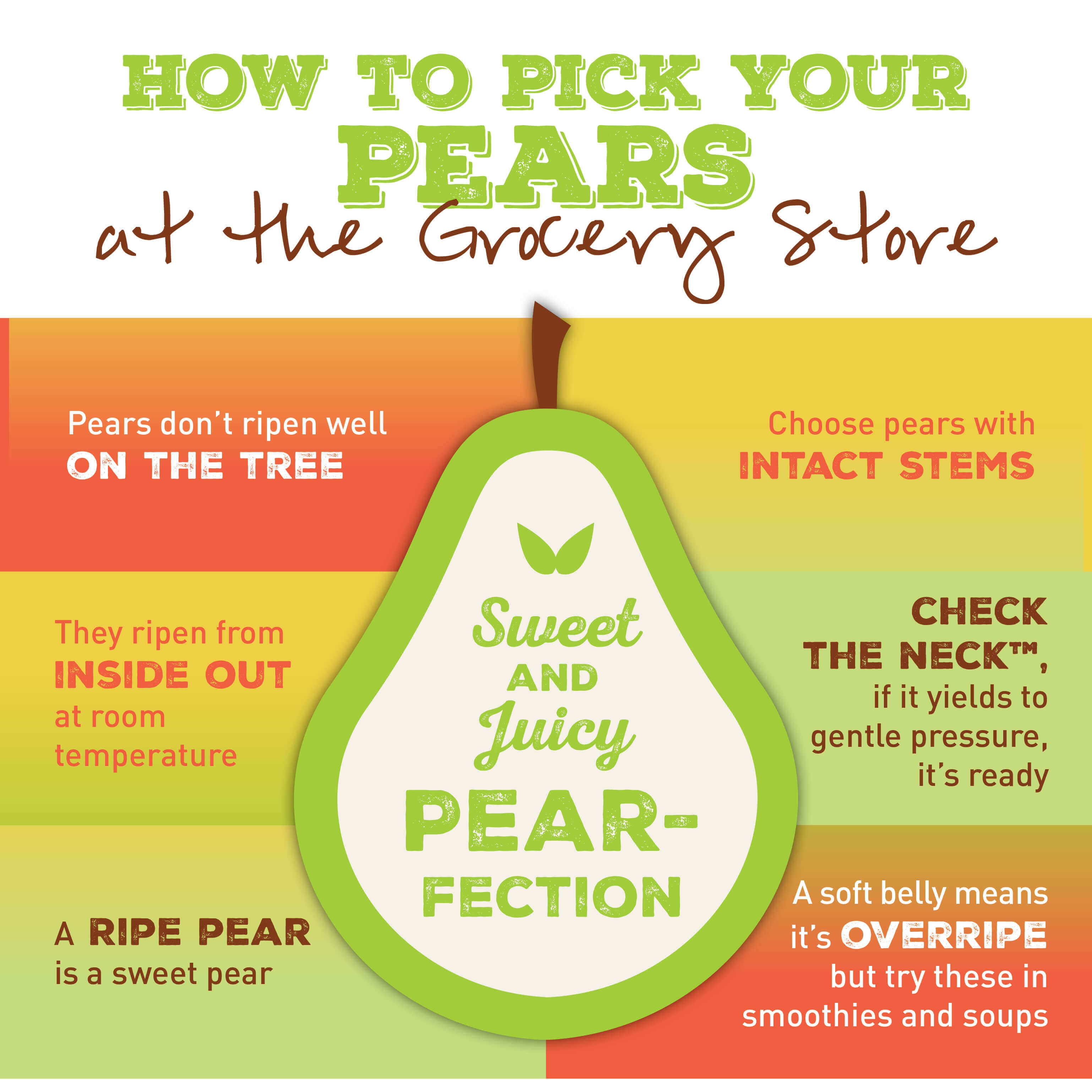 How to Pick Your Pears at the Grocery Store