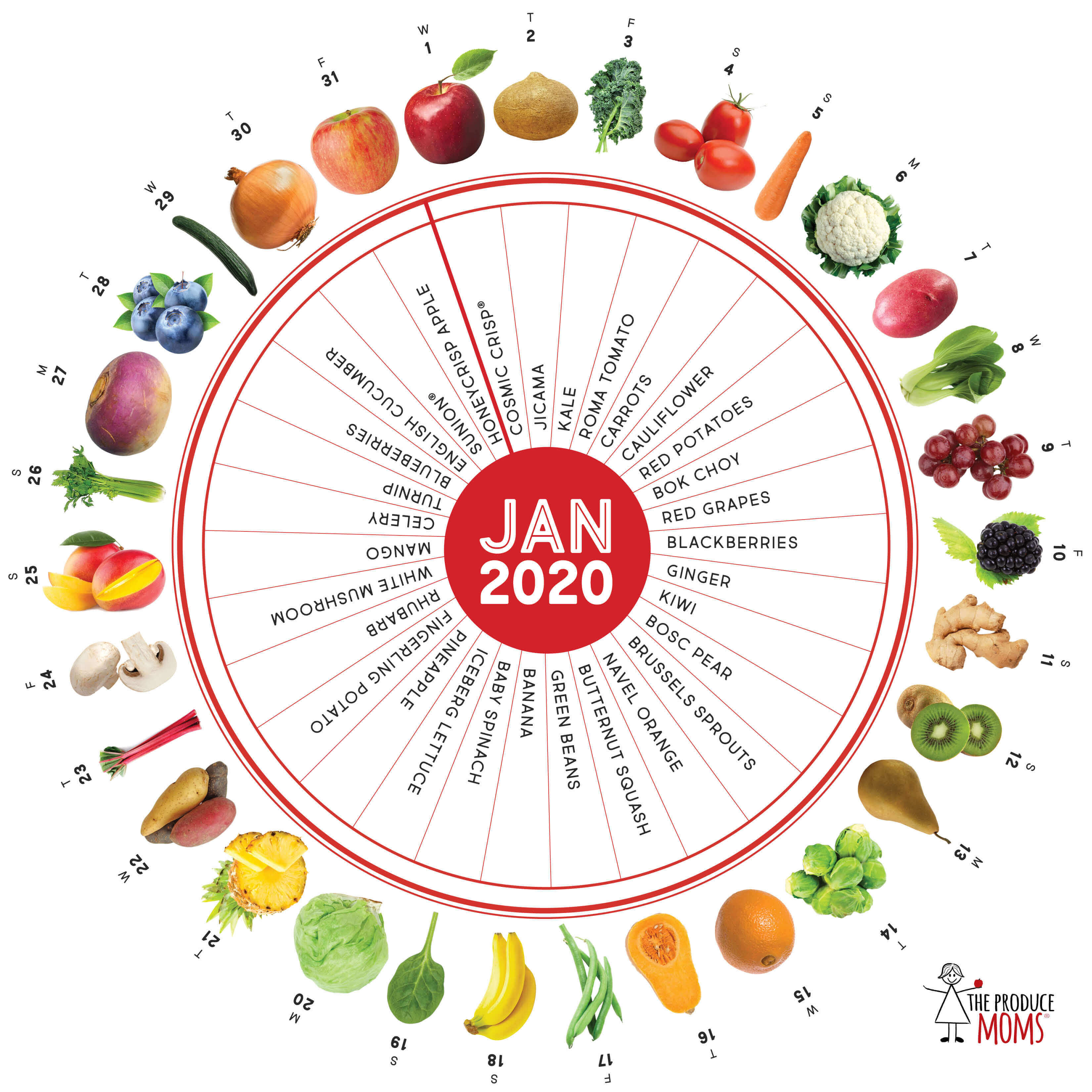 Produce Challenge