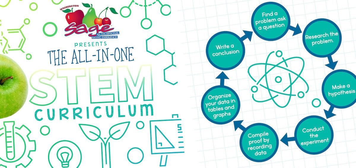 Sage Fruit STEM Curriculum