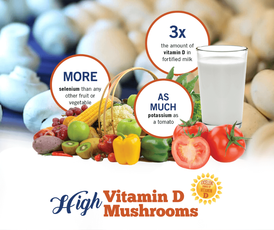 Vitamin D Monterey Mushrooms Nutrients