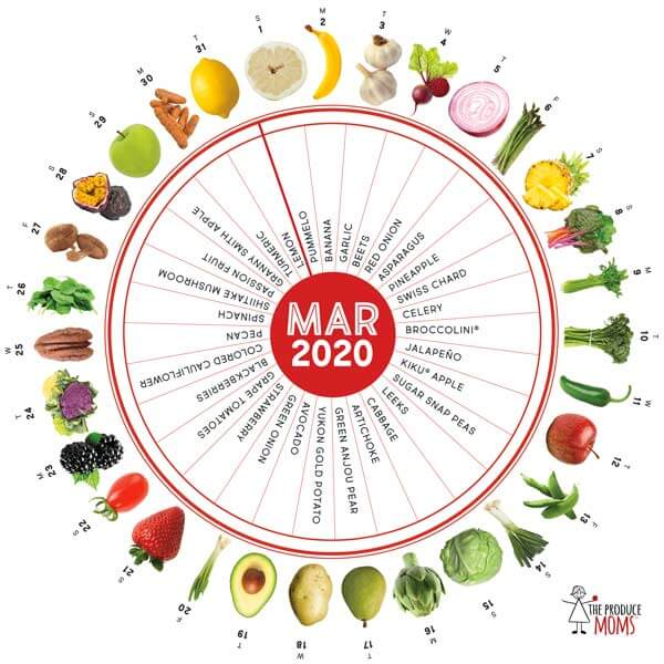 March 2020 Produce Challenge