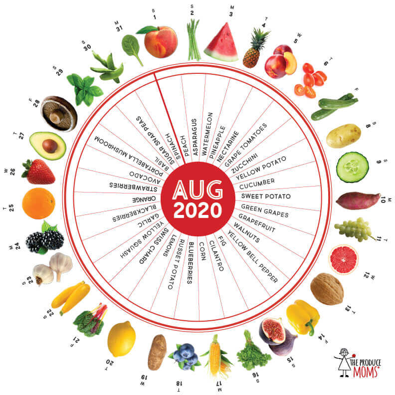 August 2020 Produce Challenge