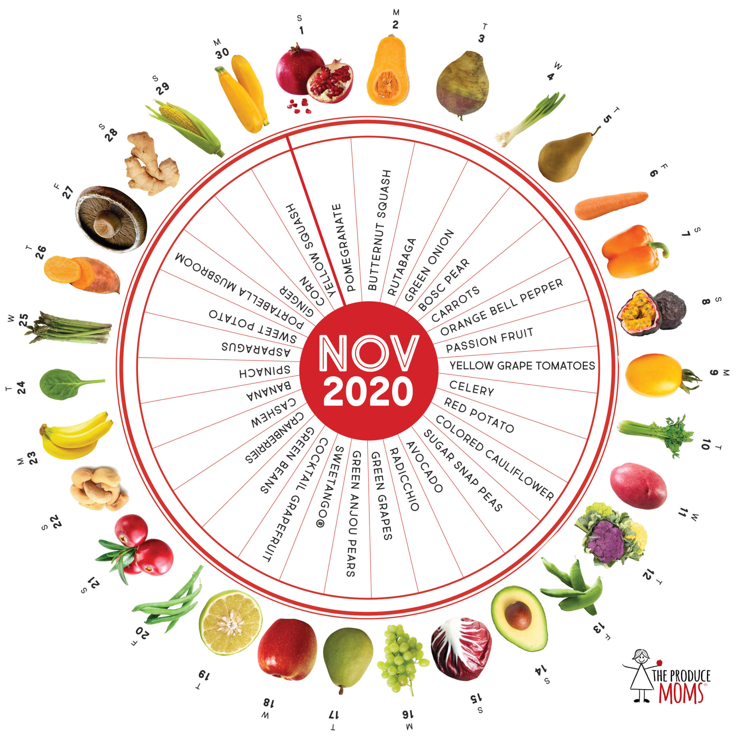 November 2020 Produce Challenge